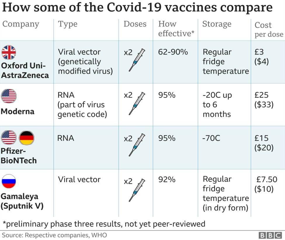 در مورد واکسن های ویروس کرونا در چین چه می دانید؟